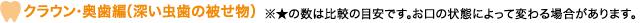 クラウン・奥歯編 (深い虫歯の被せ物)